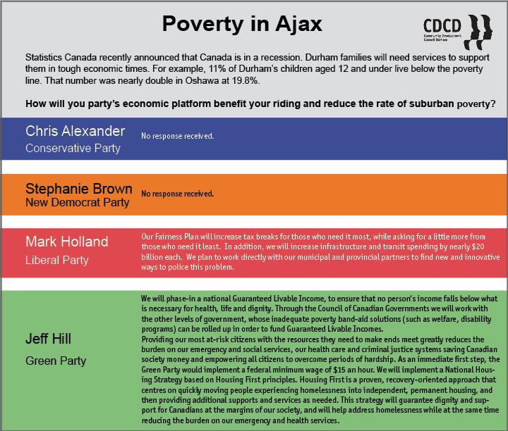 Ajax Q2