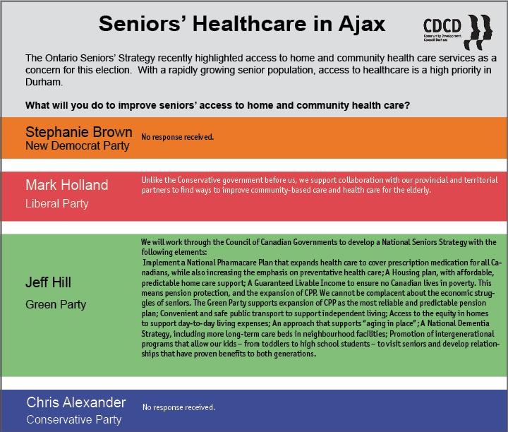 Ajax Q3