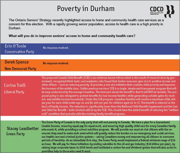 Durham Q2