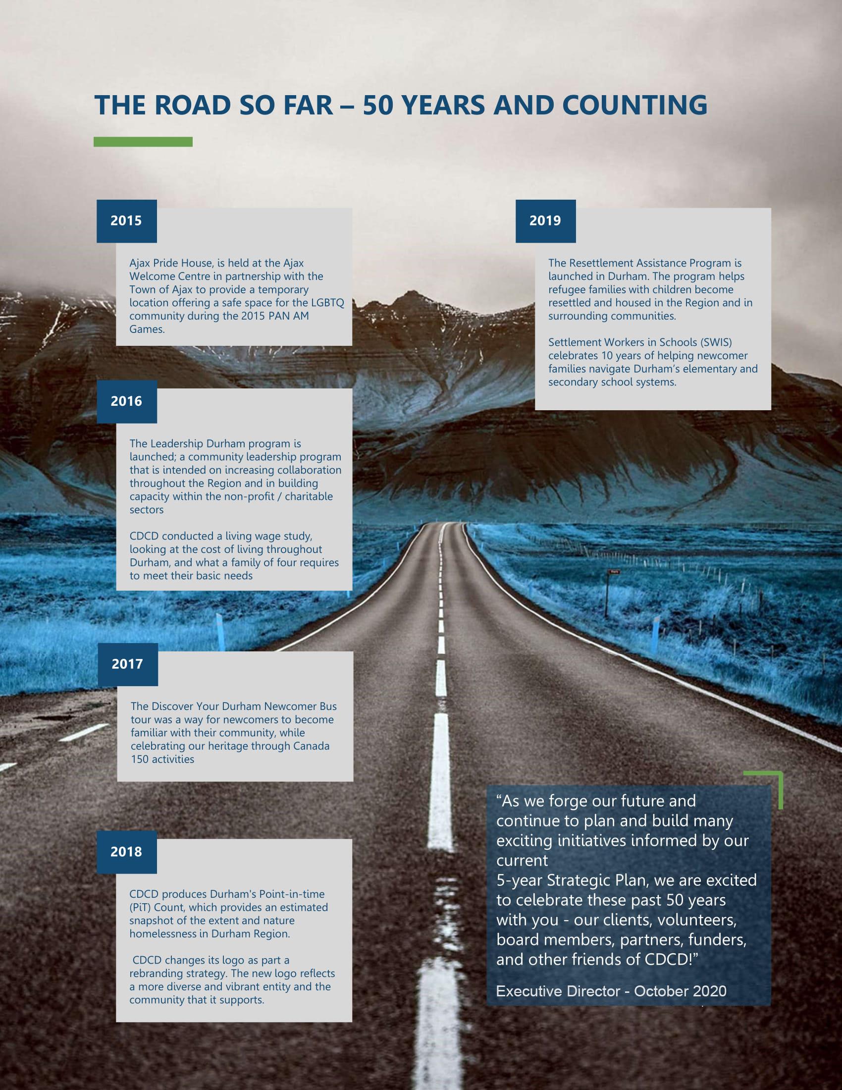 CDCD History Timeline