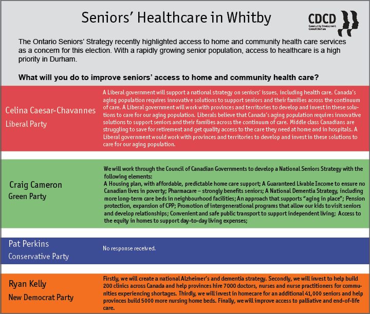 Whitby Q3
